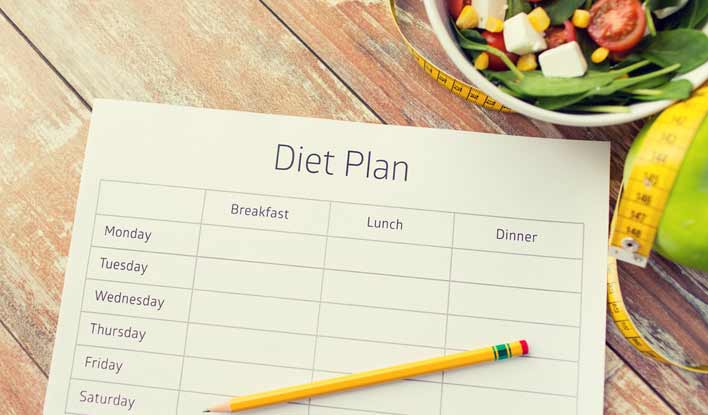 Change The Eating Schedule