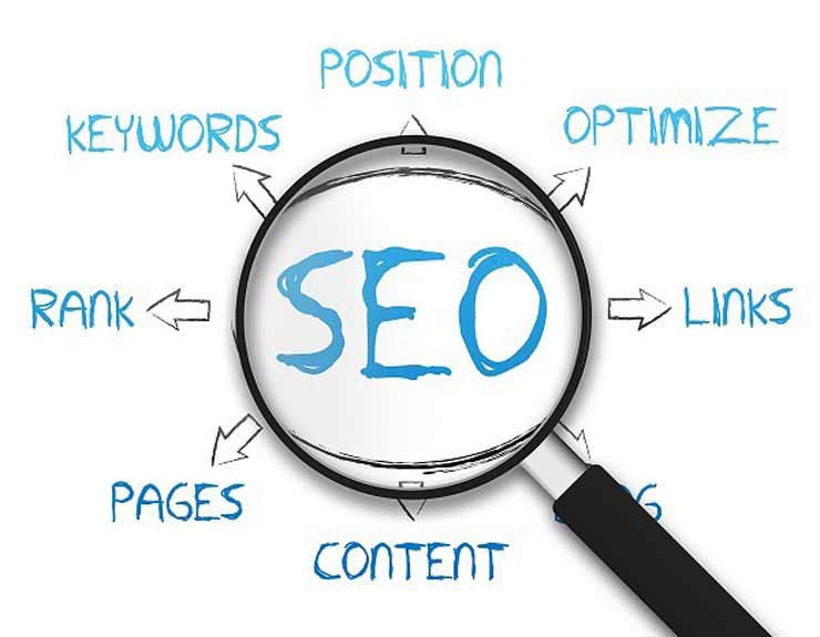 What is the Content Management System in SEO