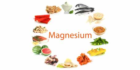 How To Increase Magnesium Levels In The Body