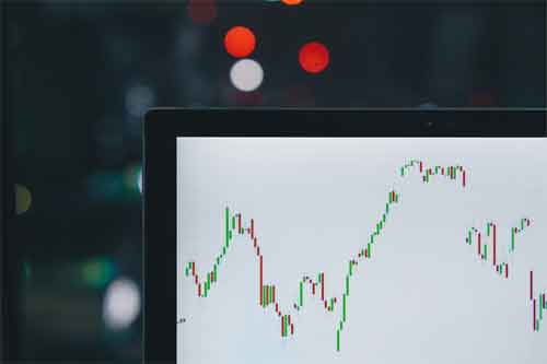 What are the types of patterns used to predict the exact result of the financial market