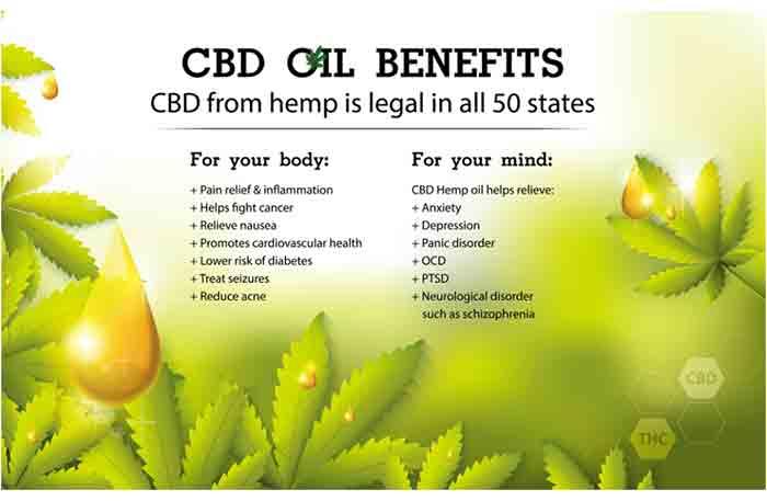 Top-Ten-Health-Benefits-of-CBD-Oil